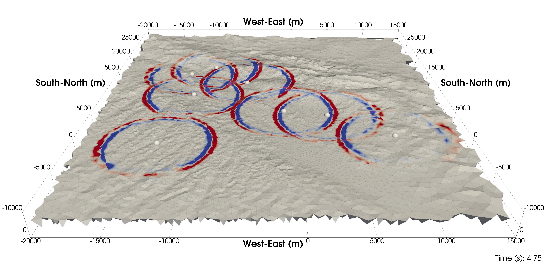bench/seismic/wp/sgt/runs/hom/vis_2em11_cut/point_forces_y.0019.png