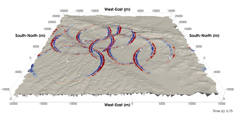 bench/seismic/wp/sgt/runs/hom/vis_2em11_cut/point_forces_y.0027.png