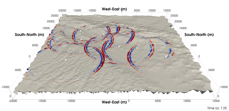 bench/seismic/wp/sgt/runs/hom/vis_2em11_cut/point_forces_y.0029.png