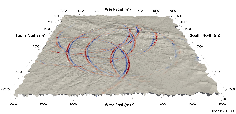 bench/seismic/wp/sgt/runs/hom/vis_2em11_cut/point_forces_y.0044.png