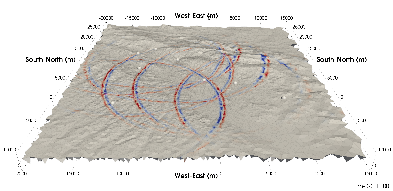 bench/seismic/wp/sgt/runs/hom/vis_2em11_cut/point_forces_y.0048.png