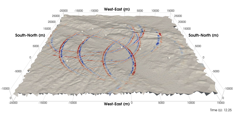 bench/seismic/wp/sgt/runs/hom/vis_2em11_cut/point_forces_y.0049.png