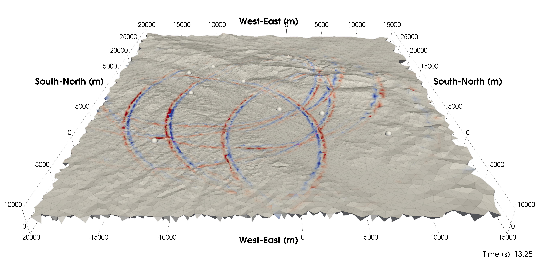 bench/seismic/wp/sgt/runs/hom/vis_2em11_cut/point_forces_y.0053.png