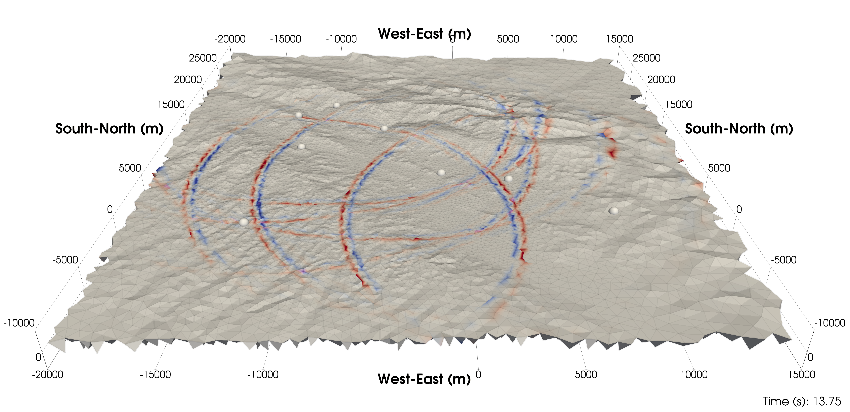 bench/seismic/wp/sgt/runs/hom/vis_2em11_cut/point_forces_y.0055.png