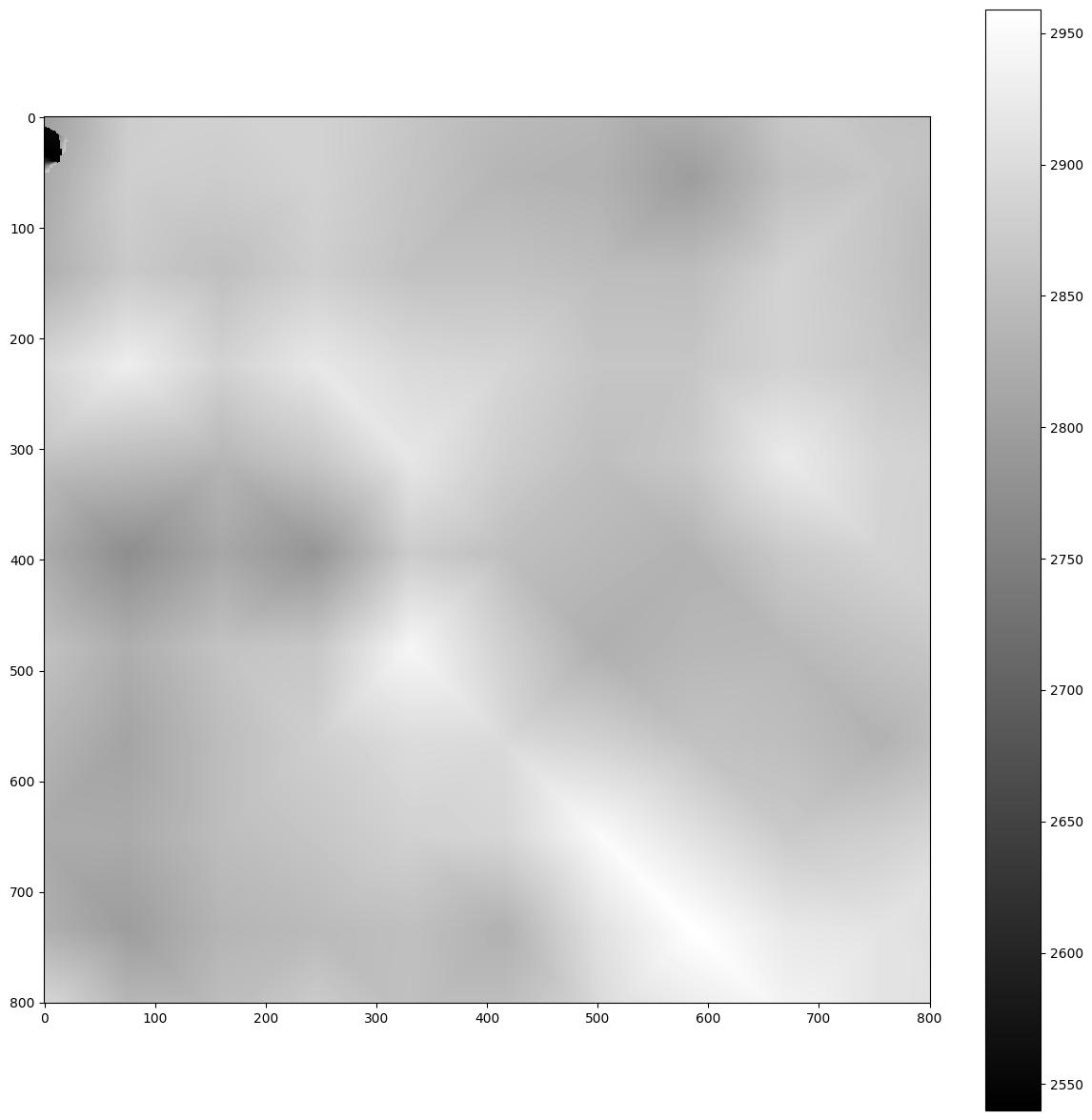 bench/seismic/wp/la_habra/meshes/velocity_model/plots/rho_10000.png