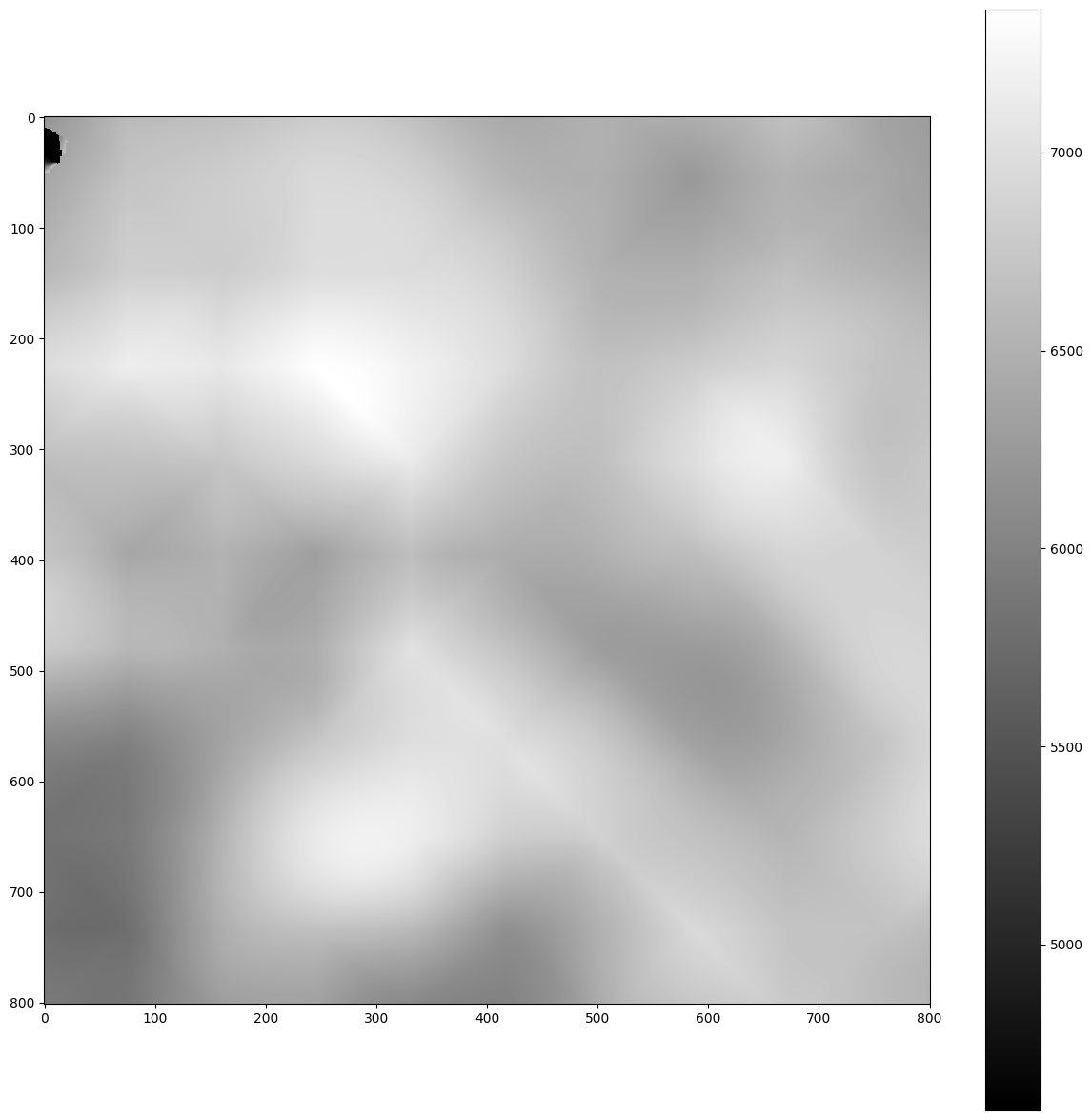 bench/seismic/wp/la_habra/meshes/velocity_model/plots/vp_10000.png
